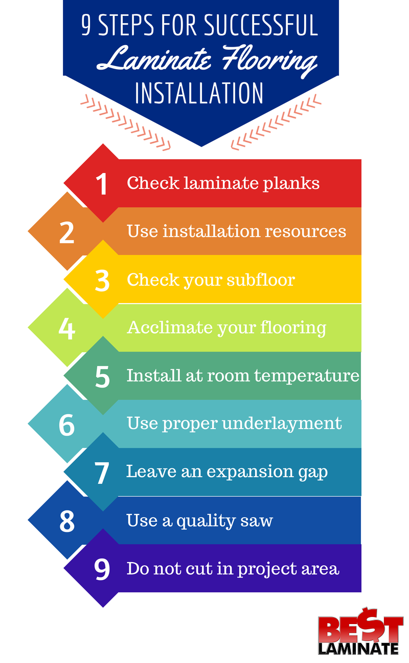 9 steps for successful installation