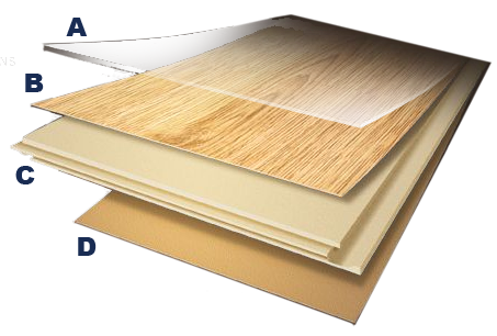 What Is Laminate Wood how laminate flooring is made - flooring construction